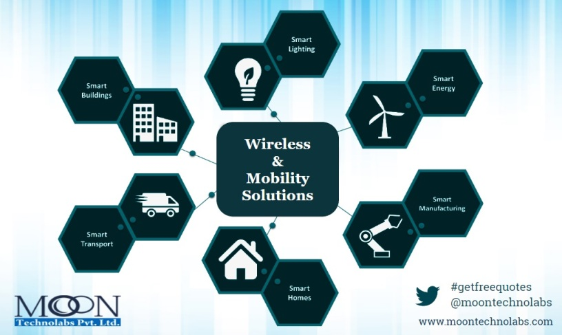 Mobility and Wireless Solutions